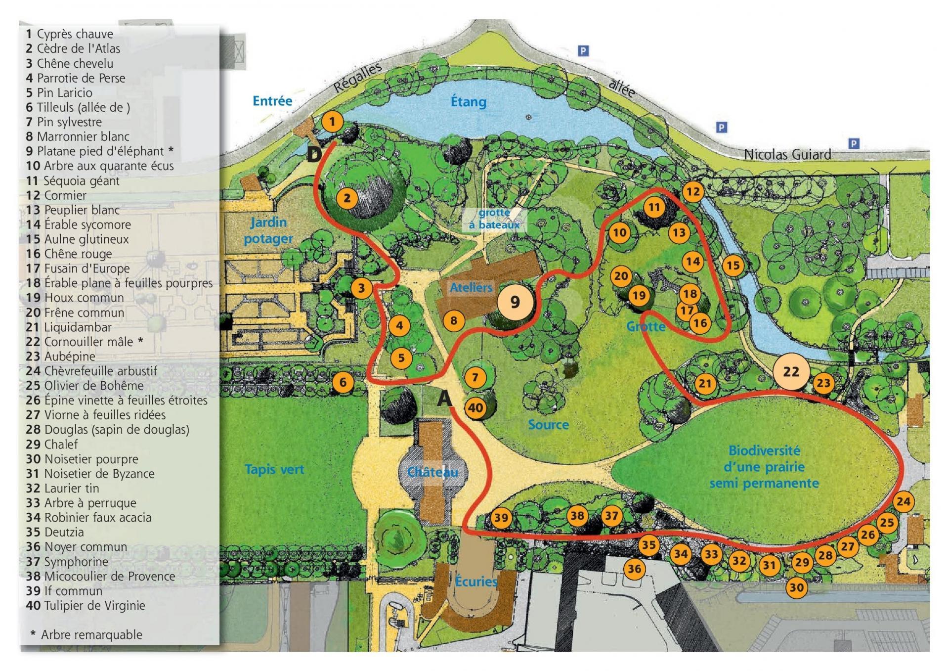 Parcours botanique